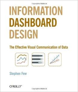 cover_information_dashboard_design